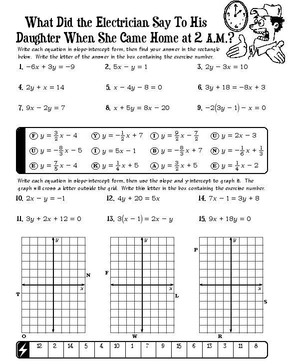Slope Intercept Form Worksheet Linear Equations Slope Intercept