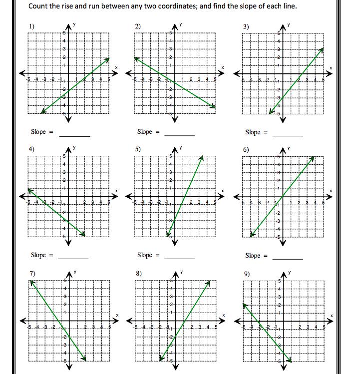 Slope Problems Worksheet The Best Worksheets Image Collection