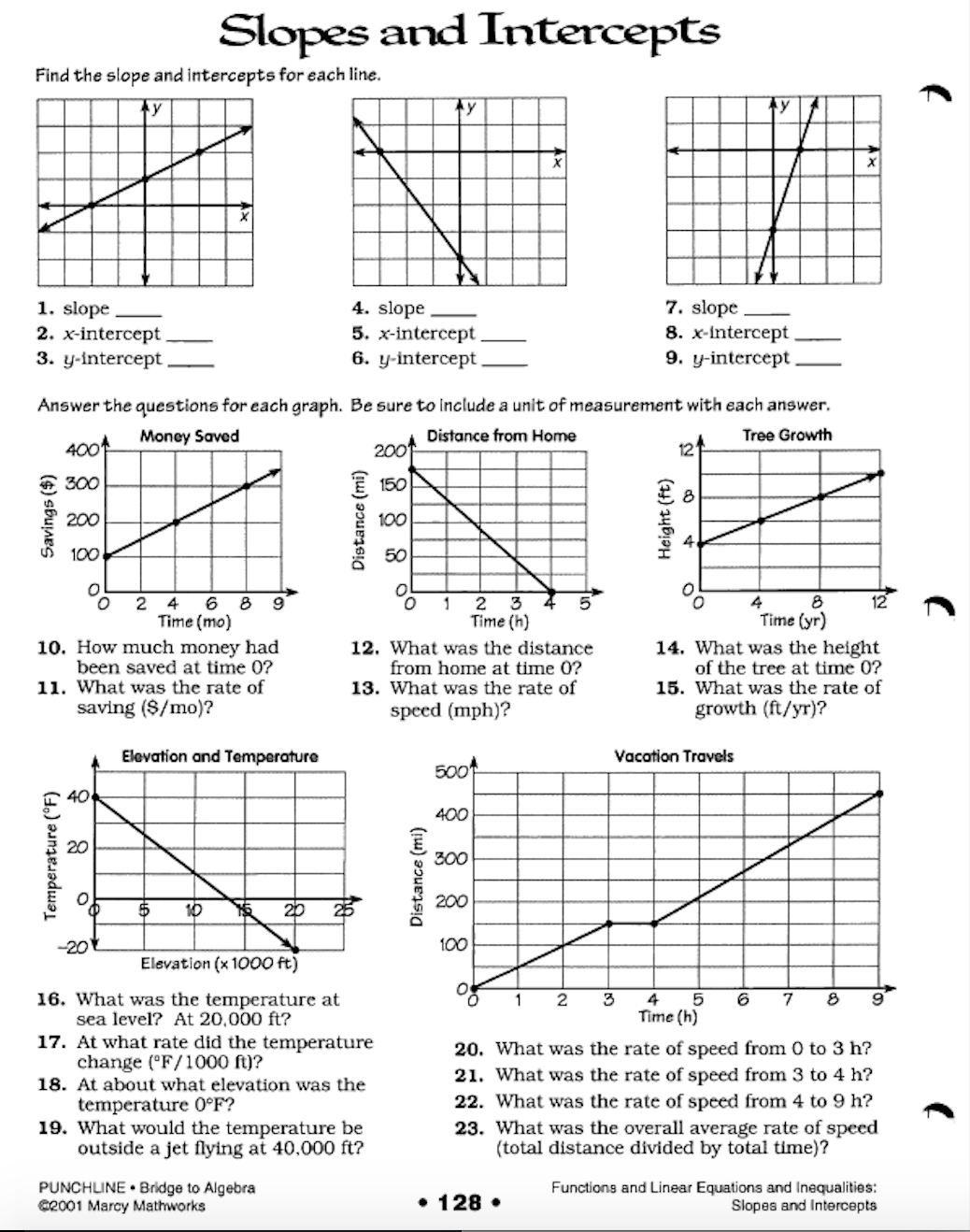 Slopes And Intercepts Worksheet Answers The Best Worksheets Image