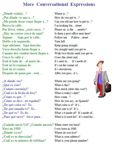 Spanish Conversations Worksheets The Best Worksheets Image