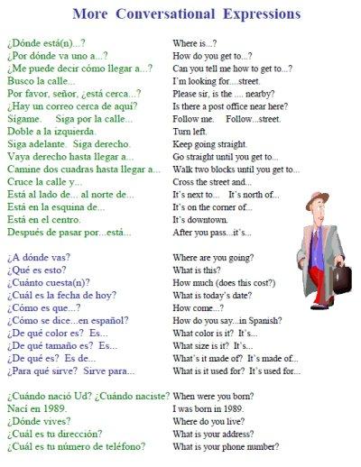Spanish conversations worksheets free worksheets samples spanish conversations worksheets the best worksheets image m4hsunfo