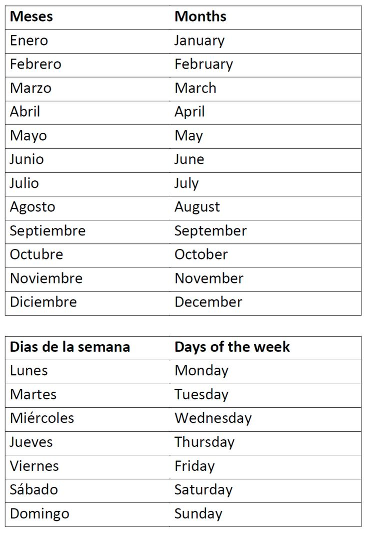 Spanish Months Worksheet The Best Worksheets Image Collection