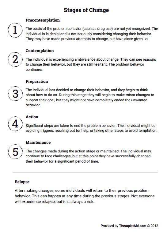 Stages Of Change (worksheet)