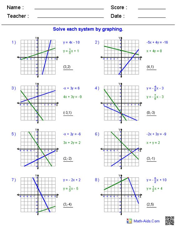 System Of Equations By Graphing Worksheet The Best Worksheets