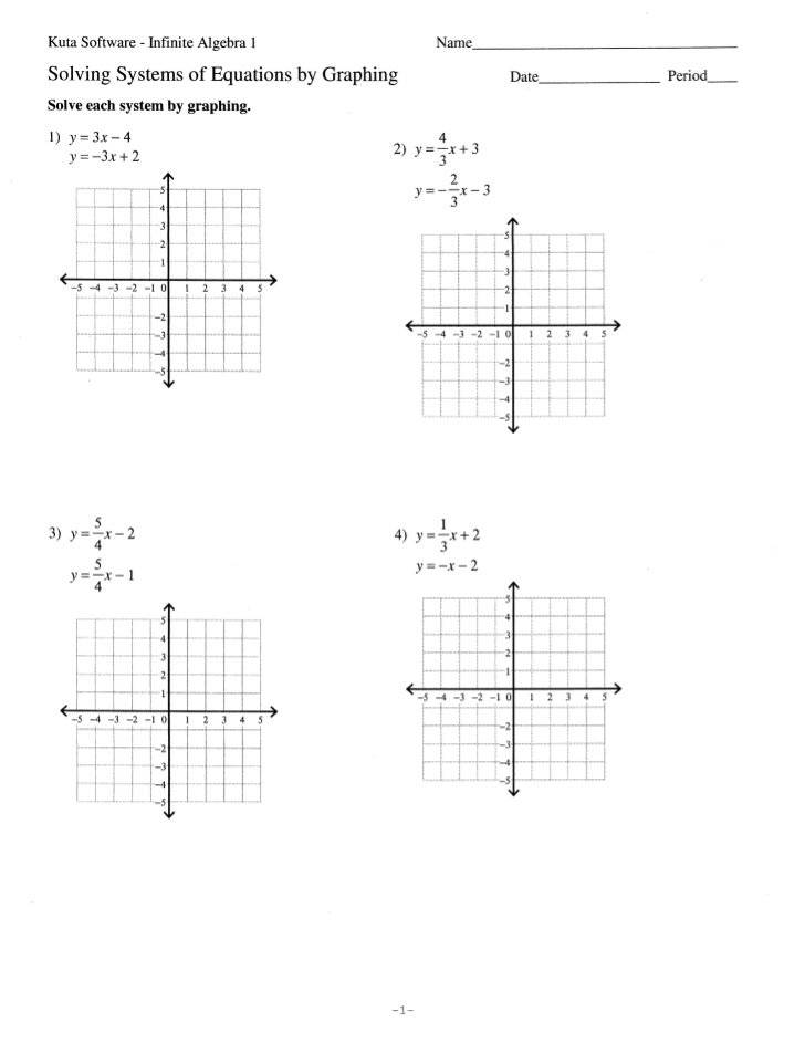 Systems Of Equations By Graphing 11 2 Worksheet