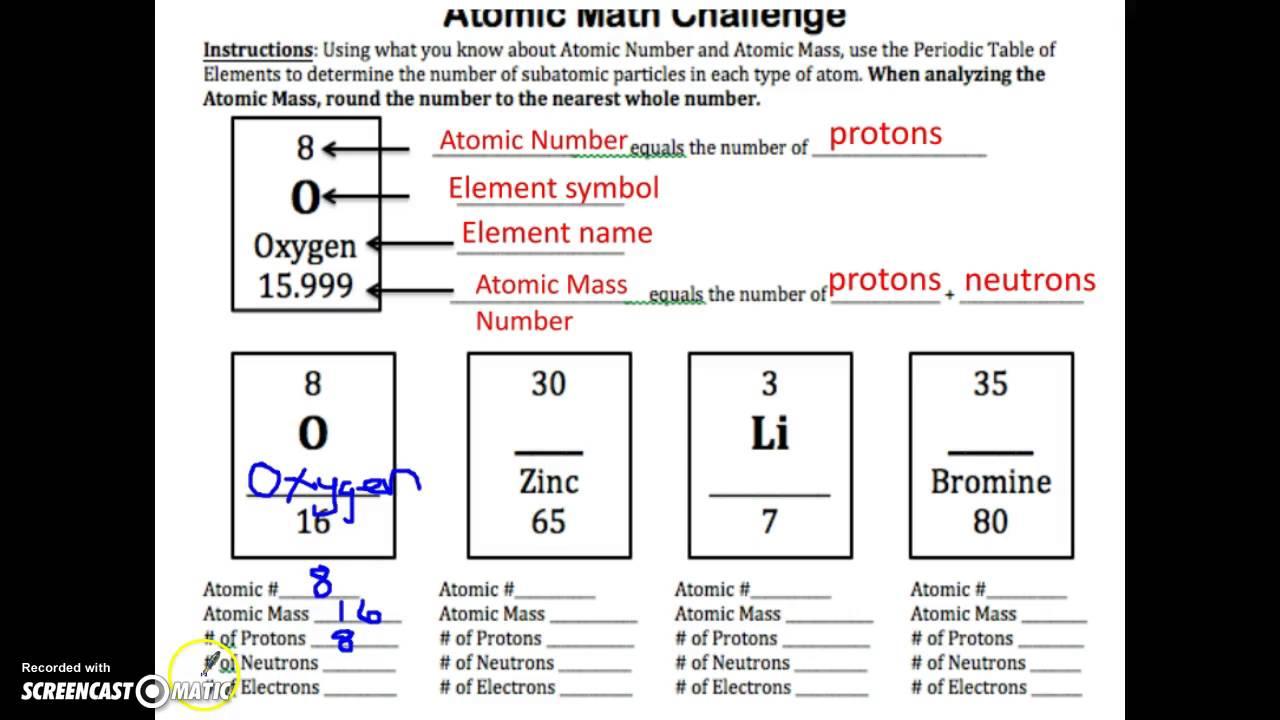 The Atoms Family Atomic Math Challenge Worksheet Answer Key Fresh