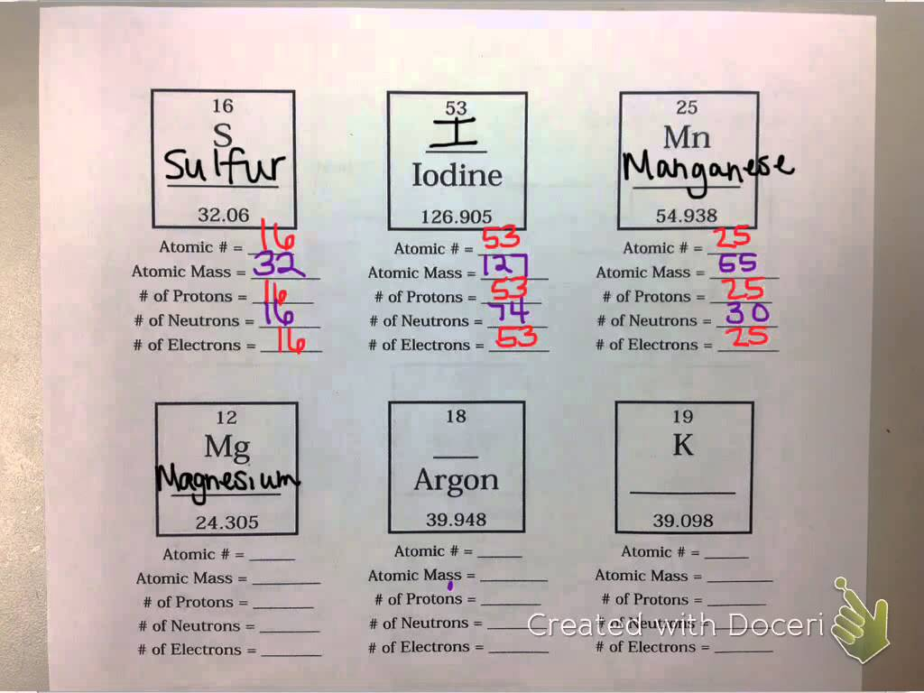 The Atoms Family Atomic Math Challenge Worksheet Answer Key New To