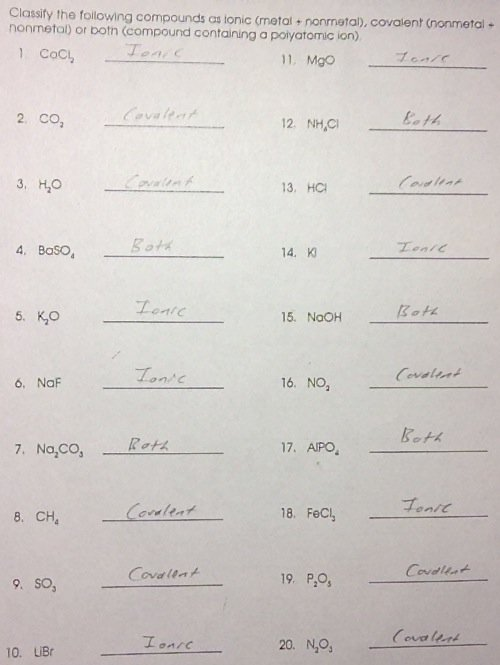 Types Of Chemical Bonds Worksheet Answers The Name Says It All