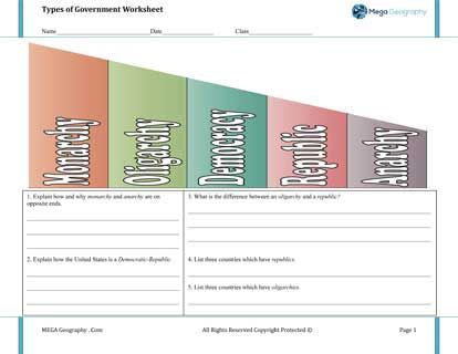 Types Of Governments Worksheet The Best Worksheets Image