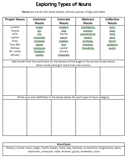Types Of Nouns Worksheets