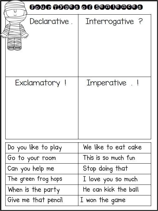 Types Of Sentences Worksheets Types Of Sentences Worksheet