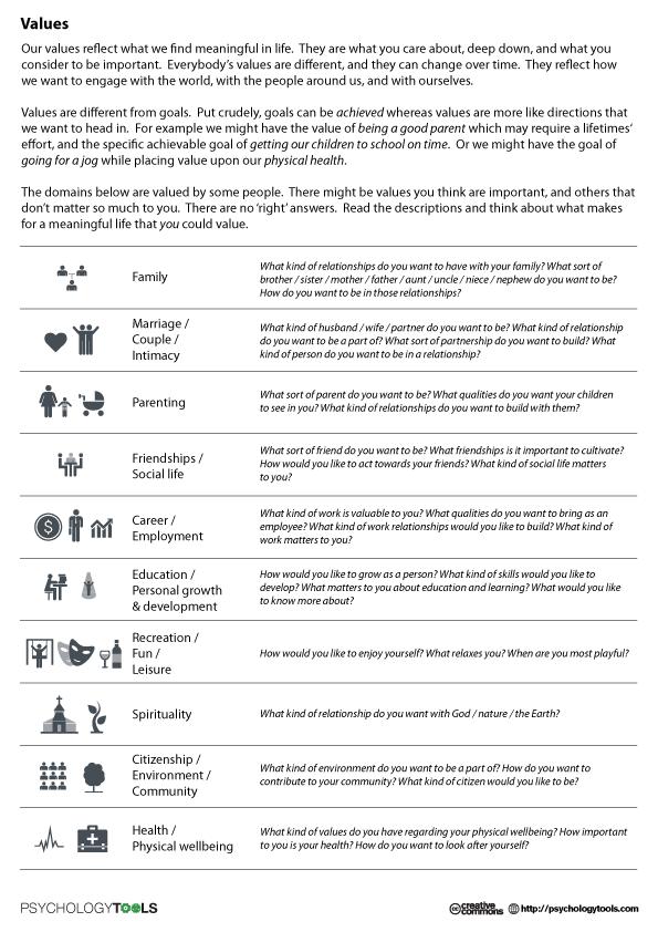 Values Assessment Worksheet Act