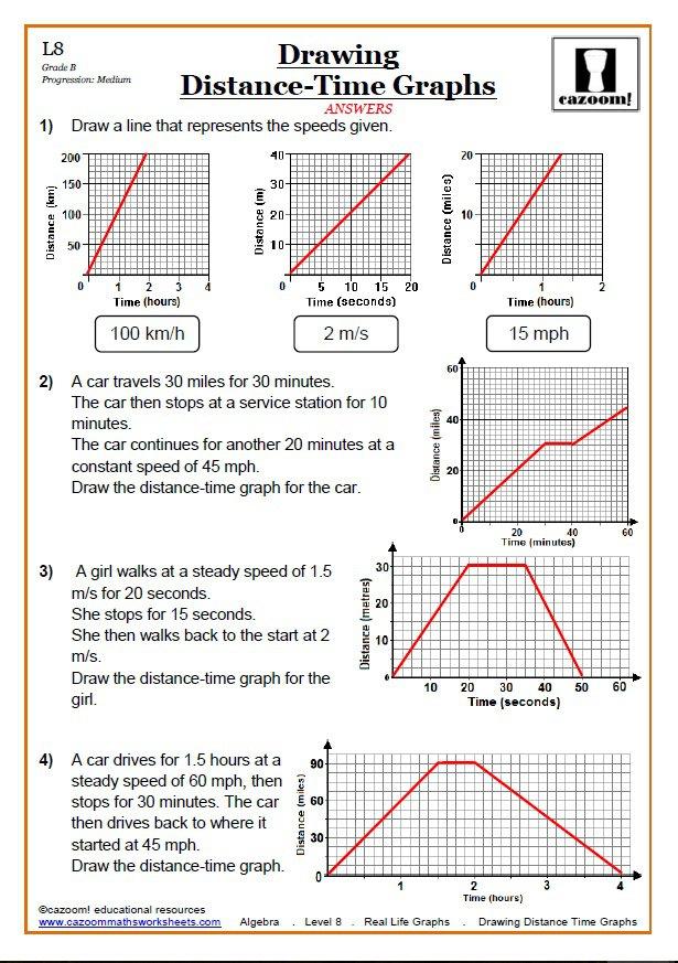 Velocity Time Graph Worksheet Velocity Time Graph Worksheet Ks3