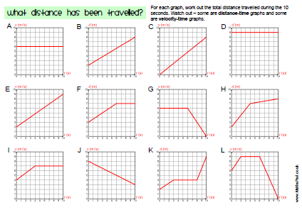 Velocity Time Graph Worksheet Velocity Time Graph Worksheet Real