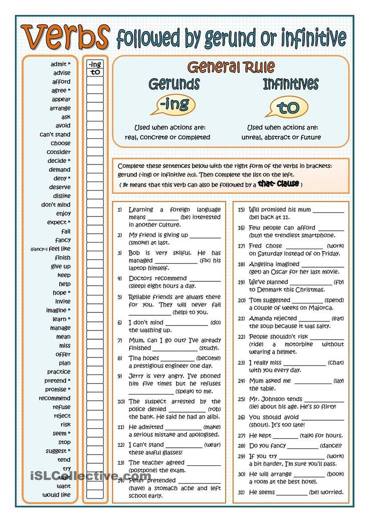 Verb To Be Worksheets For Adults Pdf Lovely 449 Best English