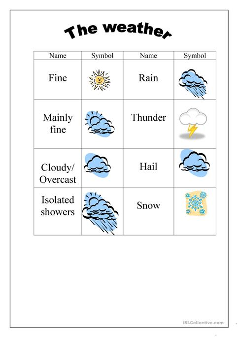Weather Symbols And Simple Story Worksheet
