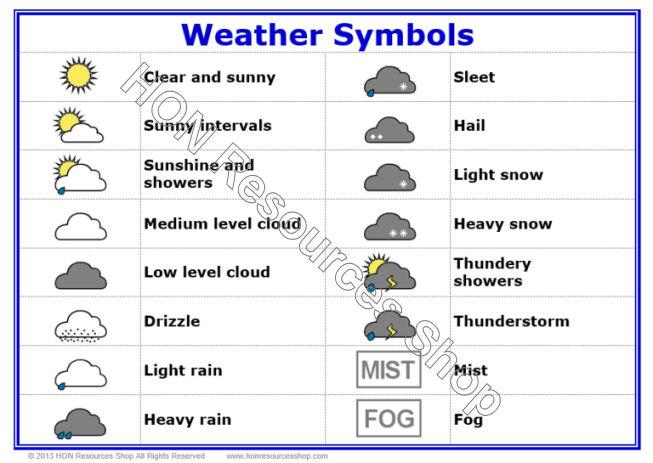 Weather Worksheet  New 204 Weather Symbols Worksheet Ks3