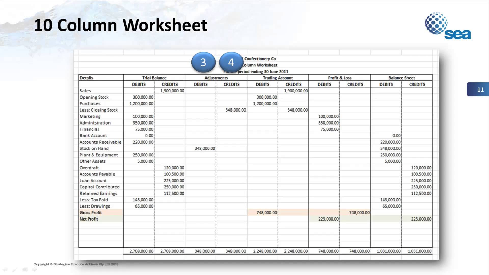 Worksheet Accounting 10 Column 74036