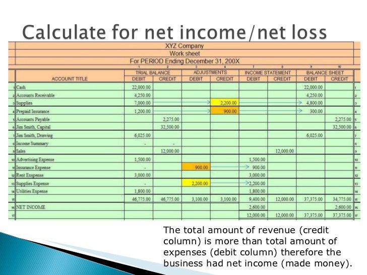 Worksheet Accounting 10 Column 74055