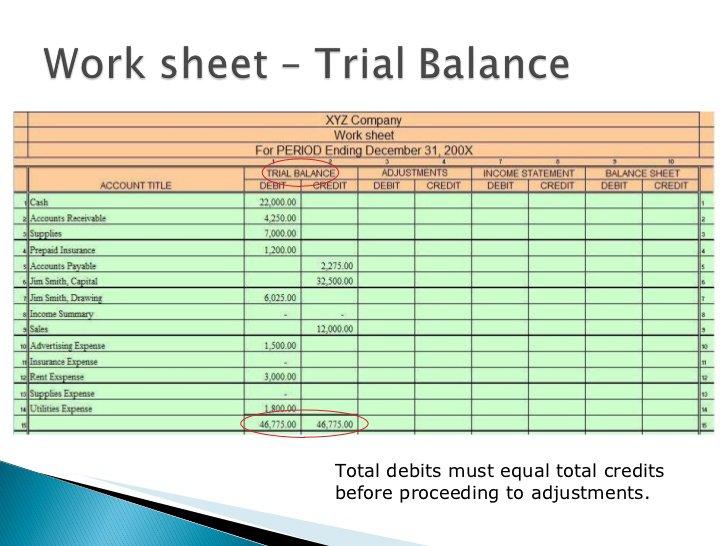 Worksheet Accounting 10 Column 74056