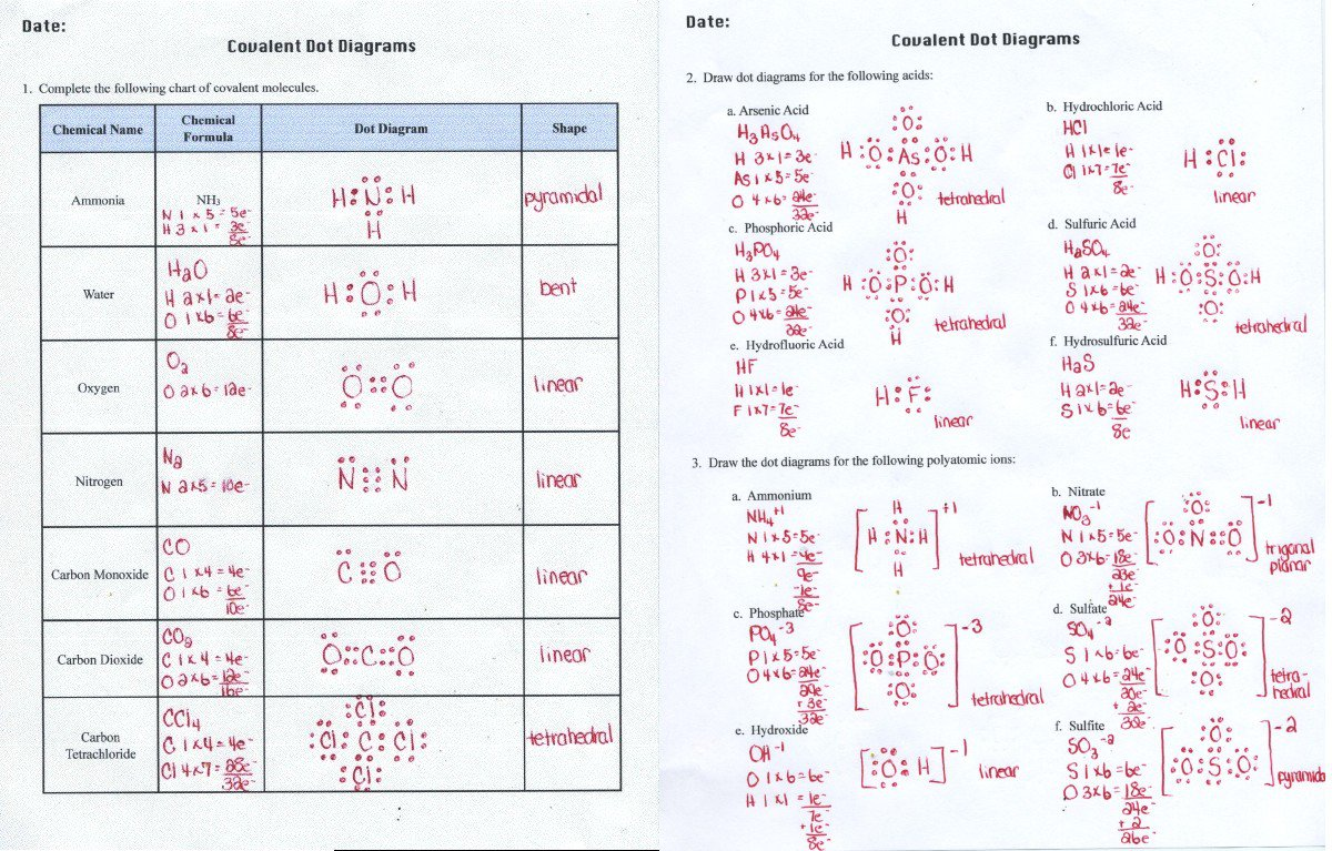 Worksheet Chemical Bonding Answers 594778