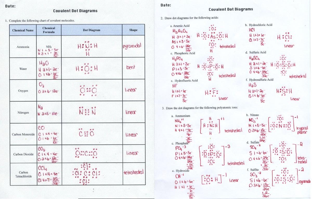 Worksheet Introduction To Bonding Answer Key 398350
