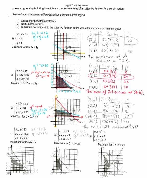 Worksheet Piecewise Functions Algebra 2 Answers And Worksheet