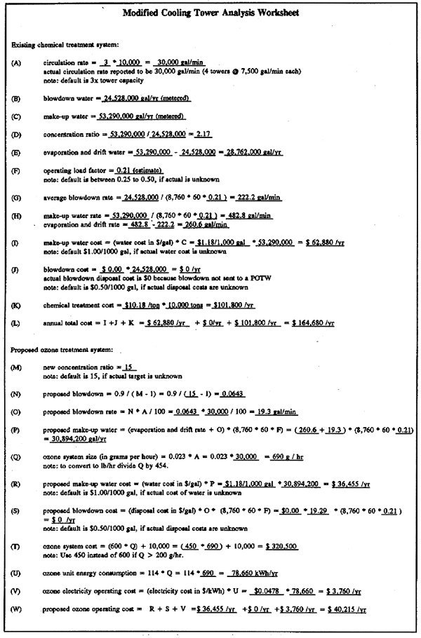 Worksheets Methods Of Heat Transfer Answers