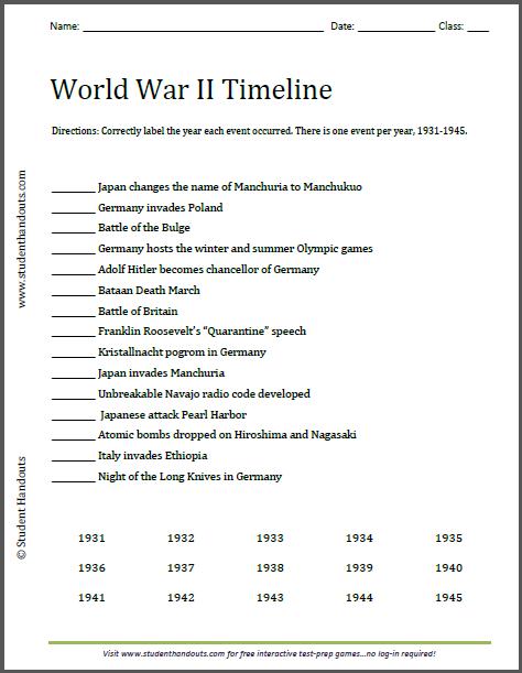 World War 1 Worksheets World War Ii Timeline Worksheet Student
