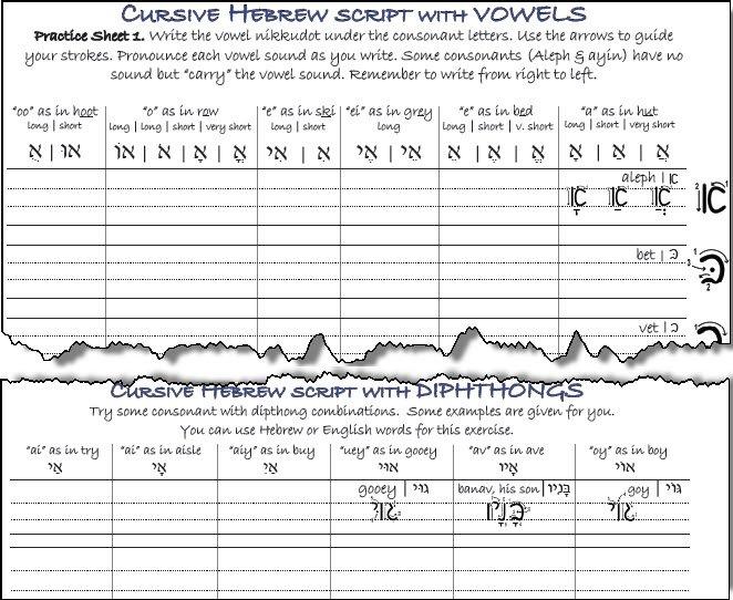Write Hebrew Vowel Points