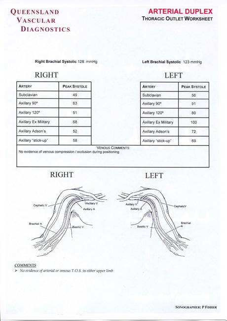 18 Images Of Carotid Ultrasound Worksheets Template