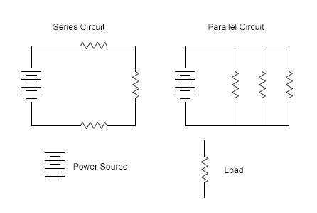 2 3 2015 Series And Parallel Circuits