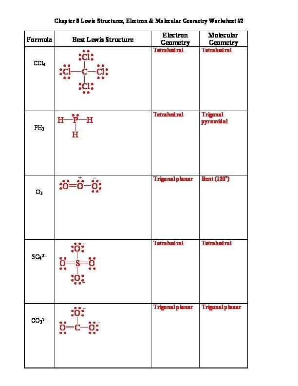 37 Fantastic Molecular Geometry Worksheet Answers