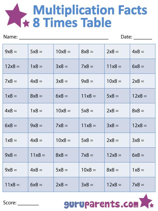 8 Multiplication Table Worksheet Multiplication Facts Worksheets