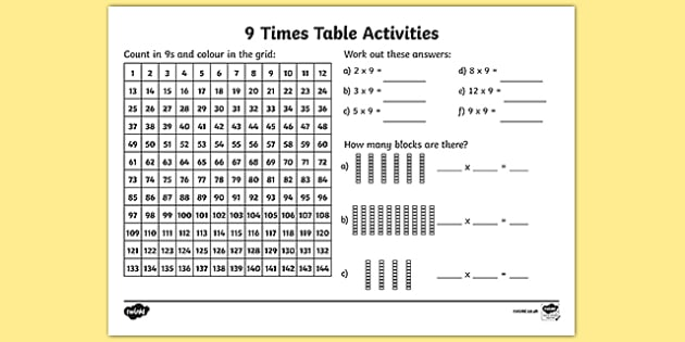 9 Times Table Worksheet   Activity Sheet
