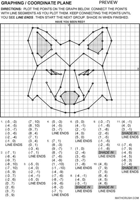 Additional Graphing Worksheet Titles Available In The Subscribers