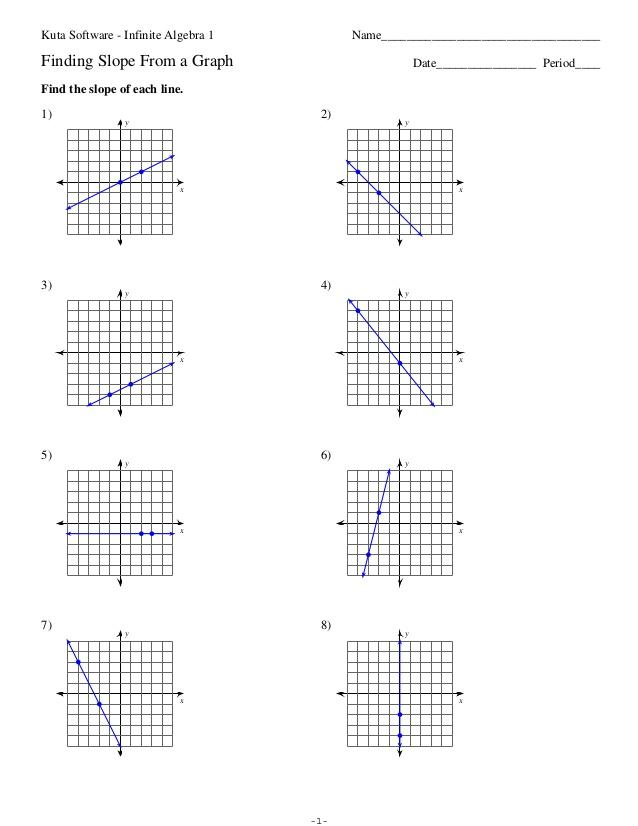 Algebra Slope Worksheets The Best Worksheets Image Collection