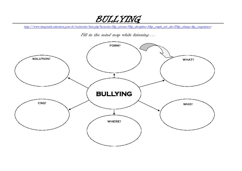 Anti Bullying Worksheet 503594