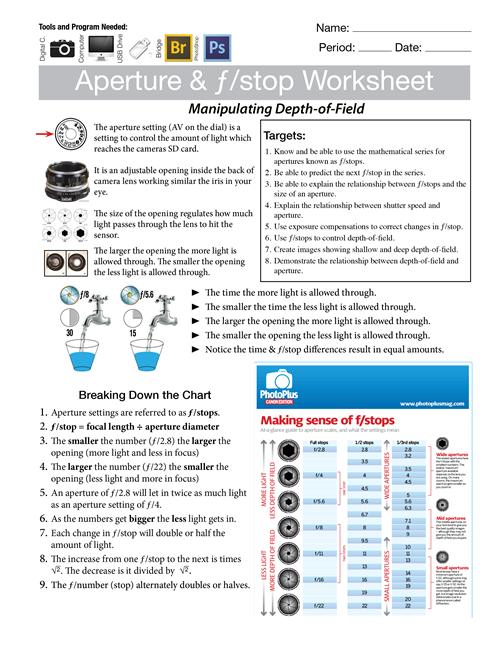 Aperture F Stop Worksheet