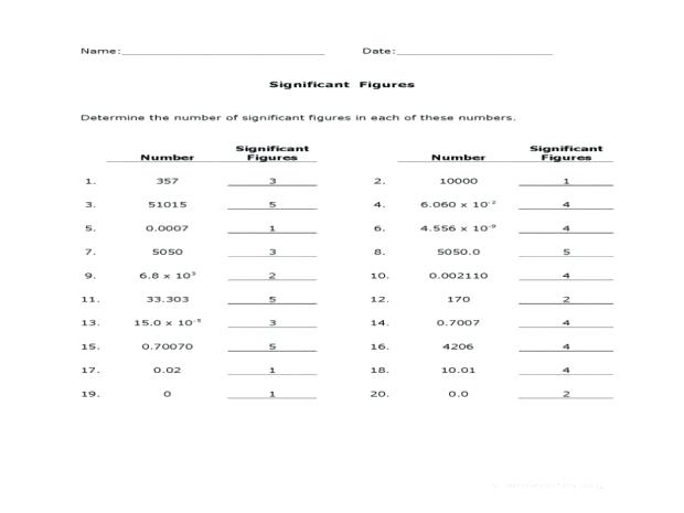 Atomic Basics Worksheet Answers Together With Periodic Table