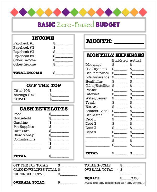 Basic Budget Worksheet Printable