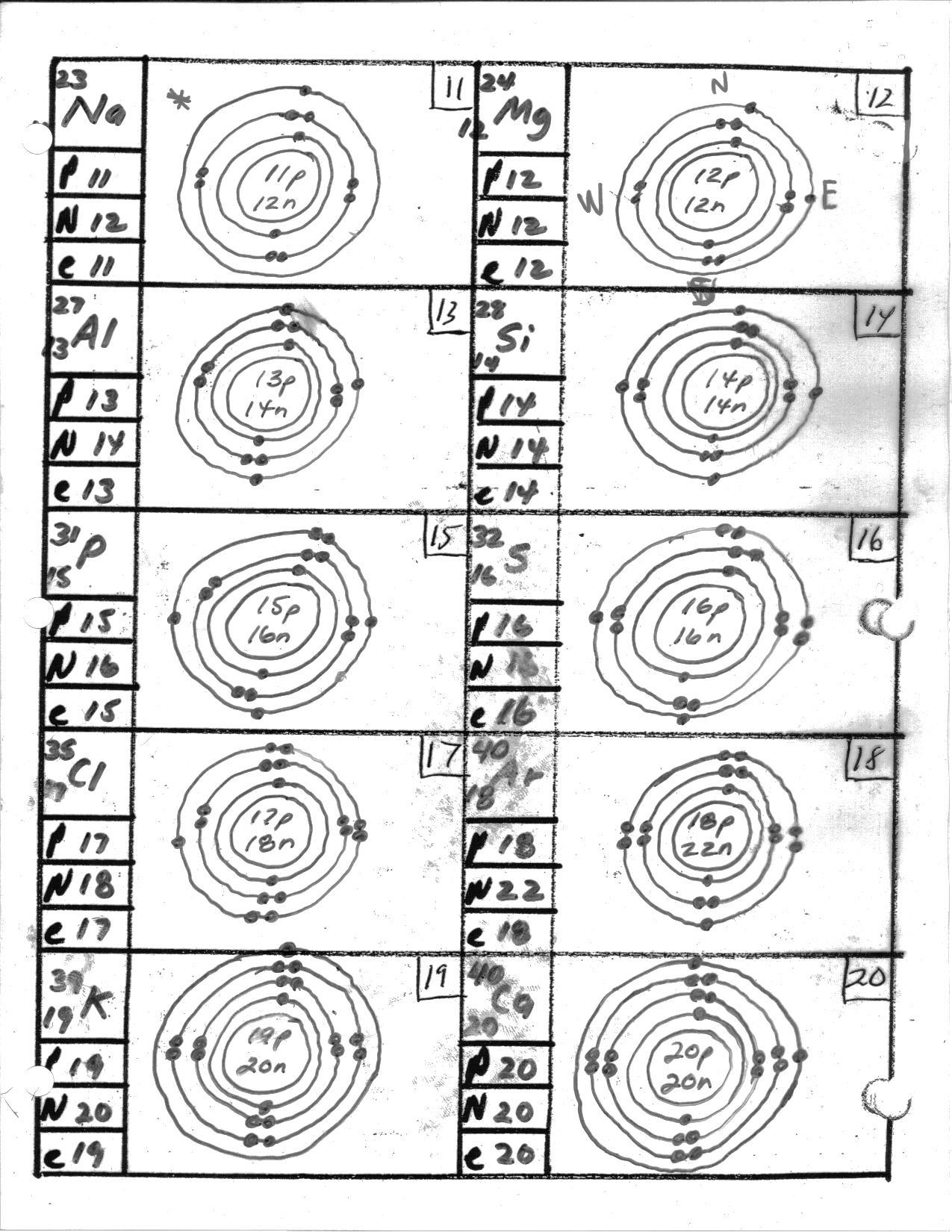 Bohr Diagram Key