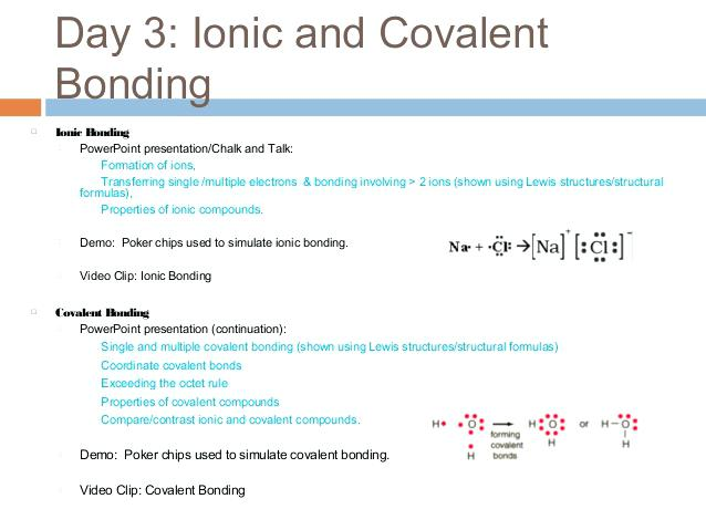 Chemical Bonds Ionic Bonds Worksheet Chemical Bonds Ionic Bonding