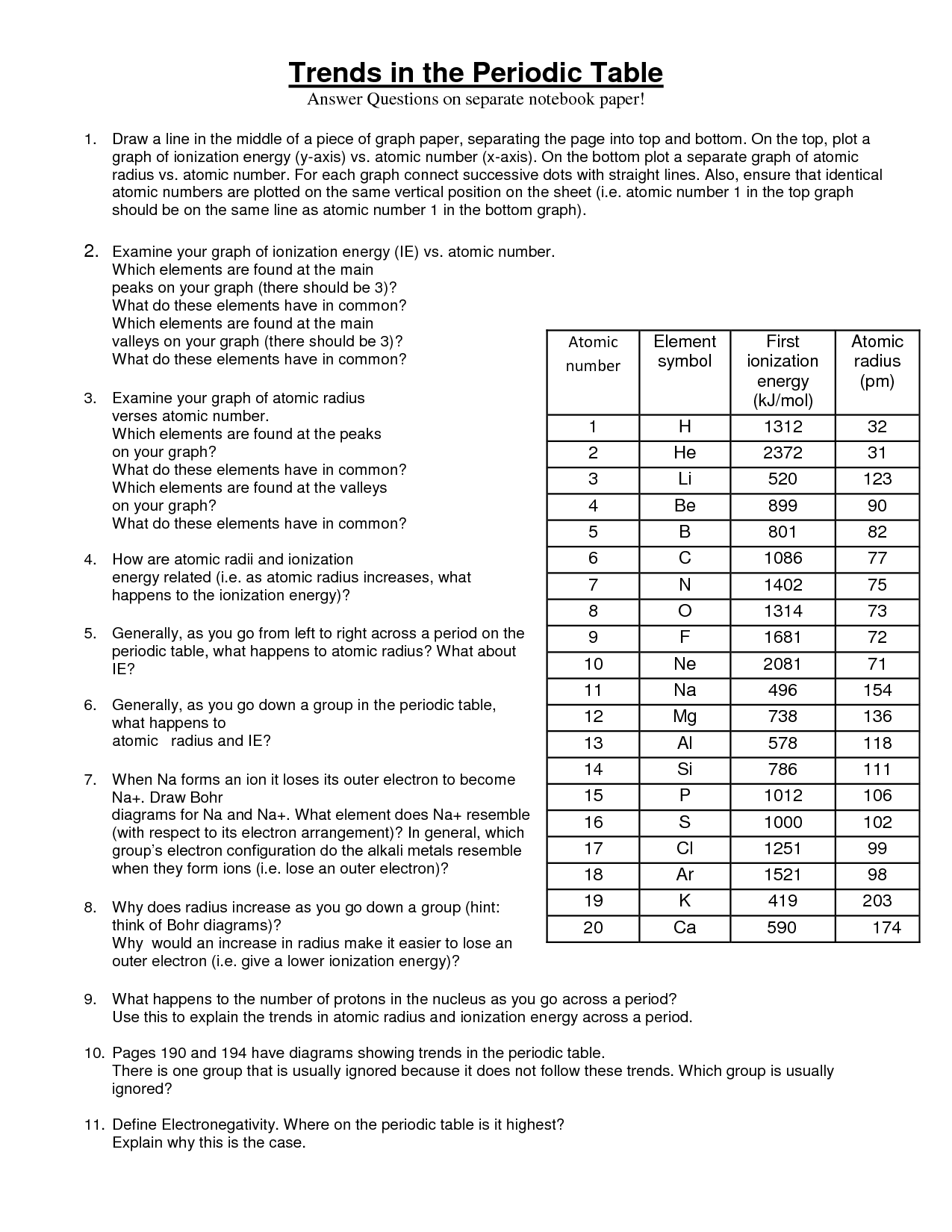 Chemistry Unit 11 Worksheet 2 Periodic Trends Answers 620289