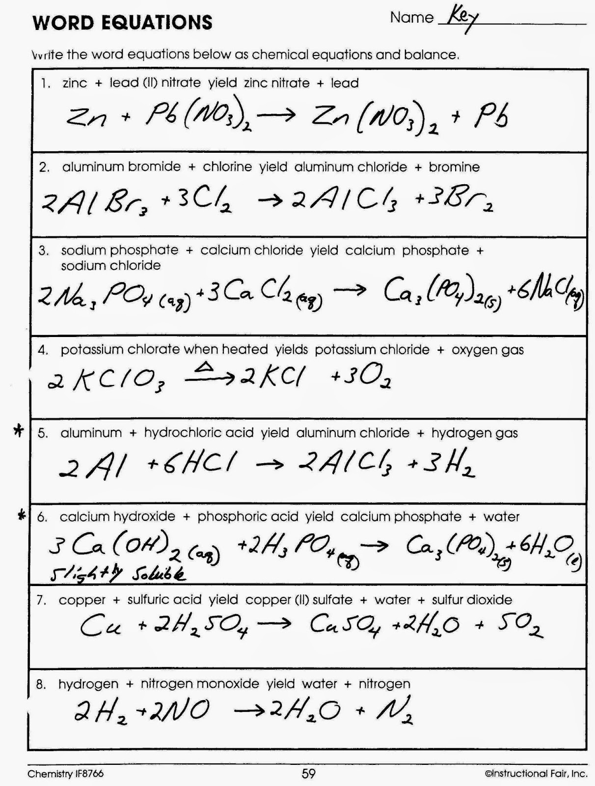 Chemistry Word Equations Worksheet Answers The Best Worksheets