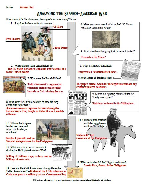 Civil War Timeline Worksheet The Best Worksheets Image Collection