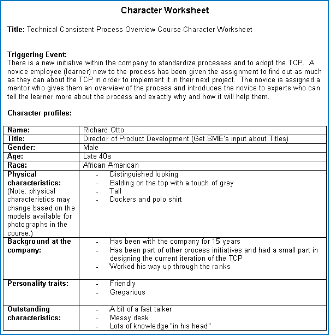 Collection Of Character Worksheets For Writers