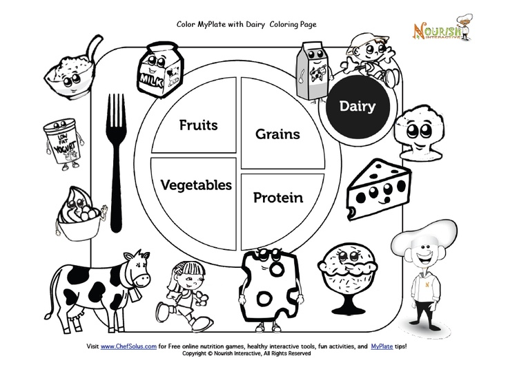 Collection Of Nutrition Worksheets For Preschool