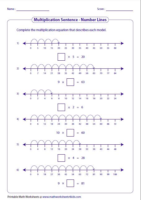 Completing Multiplication Sentences  Number Lines