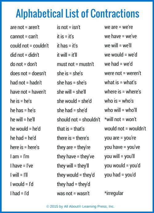 Descriptive Words Worksheet 4th Grade Beautiful How To Teach